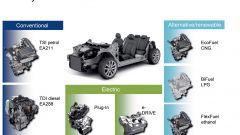 Volkswagen: il pianale modulare MQB nel dettaglio - Immagine: 3