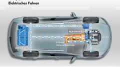 Volkswagen Touareg 3.0 TSI Hybrid - Immagine: 23