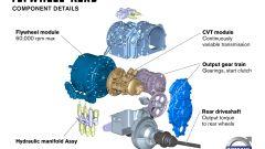 Volvo Flywheel KERS - Immagine: 6