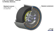 Volvo Flywheel KERS - Immagine: 4