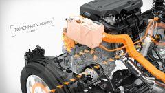 Volvo: il sistema di frenata rigenerativa della motorizzazione ibrida T5
