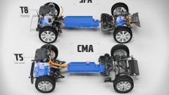 Volvo: le piattaforme ibride a confronto. T8 a 4 ruote motrici e T5 a trazione anteriore