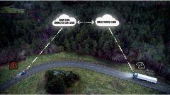 Volvo: lo schema della comunicazione vehicle-to-vehicle