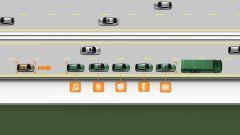 Volvo SARTRE: io guido da sola - Immagine: 3