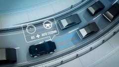 Volvo: una piattaforma ci salverà - Immagine: 7