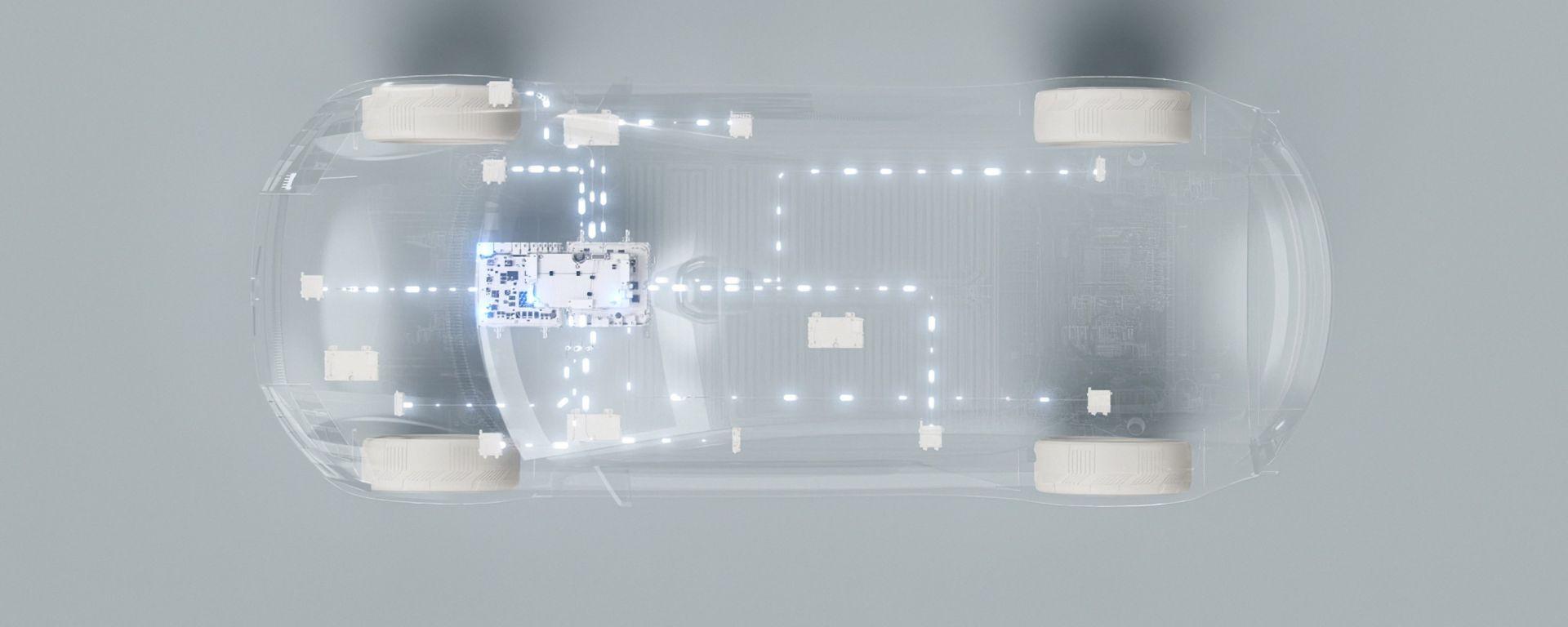 VolvoCars.OS: sulle Volvo del futuro, un sistema operativo di proprietà