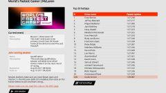 World's Fastest Gamer, il risultato della prima tappa di Silverstone