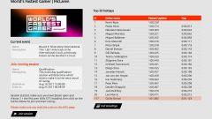 World's Fastest Gamer, il risultato della terza tappa di Silverstone International