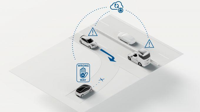 wrong-way-warning di Bosch avverte anche le auto nelle vicinanze