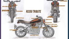 Yamaha RD350 Tribute vince il Back to Drawing Boards