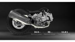 Zontes M 310: il motore monocilindrico